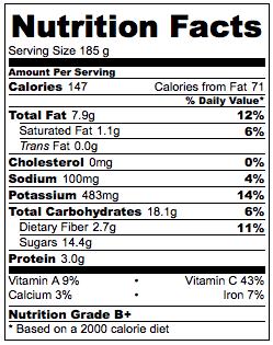 watercress beet salad recipe calorie
